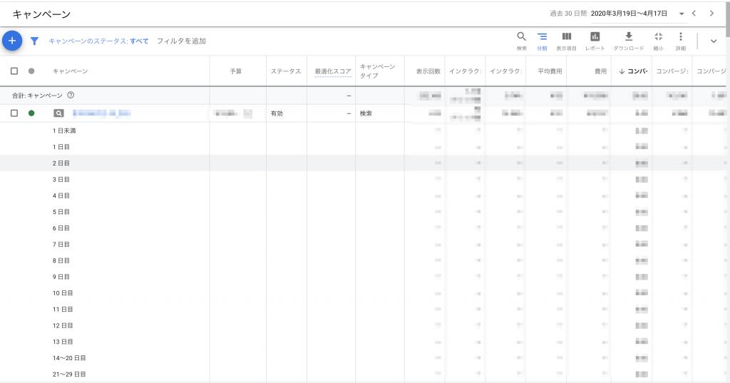コンバージョンまでの日数別掲載結果