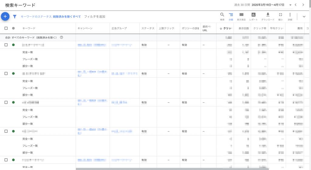 検索語句のマッチタイプ 別掲載結果